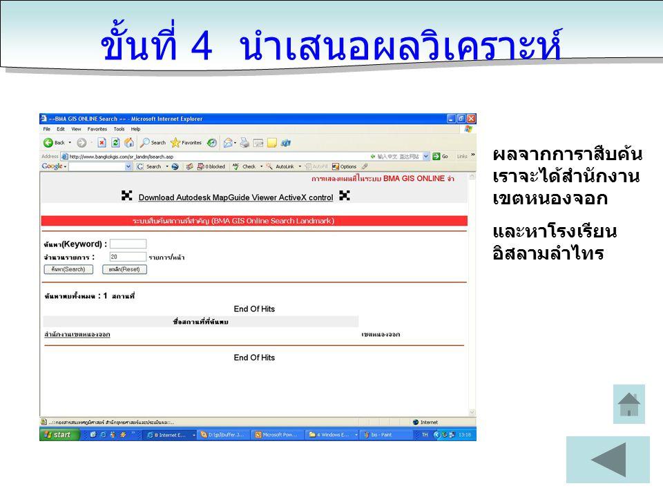 ขั้นที่ 4 นำเสนอผลวิเคราะห์ เข้าสู่ WEB Site www.bangkokgis.com www.bangkokgis.com เพื่อค้นหา สำนักงานเขตหนองจอก