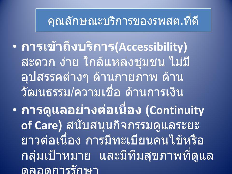 การเข้าถึงบริการ (Accessibility) สะดวก ง่าย ใกล้แหล่งชุมชน ไม่มี อุปสรรคต่างๆ ด้านกายภาพ ด้าน วัฒนธรรม / ความเชื่อ ด้านการเงิน การดูแลอย่างต่อเนื่อง (Continuity of Care) สนับสนุนกิจกรรมดูแลระยะ ยาวต่อเนื่อง การมีทะเบียนคนไข้หรือ กลุ่มเป้าหมาย และมีทีมสุขภาพที่ดูแล ตลอดการรักษา คุณลักษณะบริการของรพสต.ที่ดี