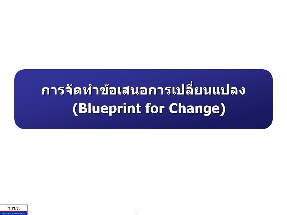 0 การจัดทำข้อเสนอการเปลี่ยนแปลง (Blueprint for Change)