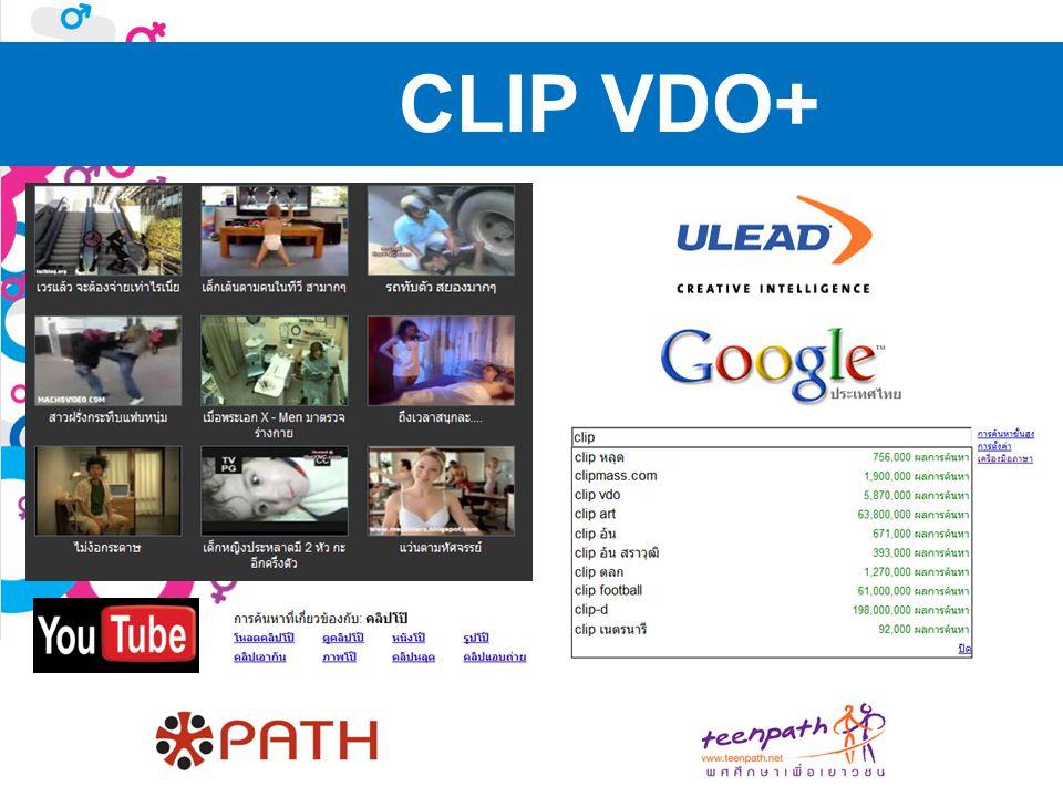 CLIP VDO+