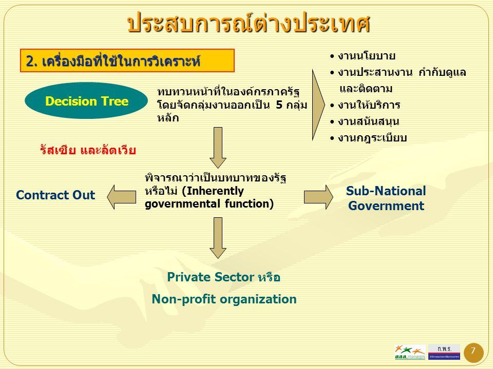 7 ประสบการณ์ต่างประเทศ 2. เครื่องมือที่ใช้ในการวิเคราะห์ Decision Tree ทบทวนหน้าที่ในองค์กรภาครัฐ โดยจัดกลุ่มงานออกเป็น 5 กลุ่ม หลัก งานนโยบาย งานประส
