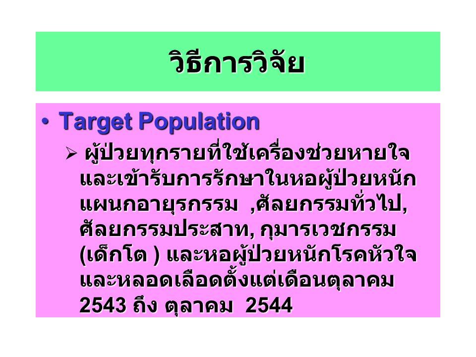 ระเบียบวิธีวิจัย Target PopulationTarget Population  Inclusion criteria : ผู้ป่วยที่เข้ารับการ รักษาในหอผู้ป่วยหนักในโรงพยาบาล และใช้เครื่องช่วยหายใจมากกว่า 48 ชั่วโมง  Exclusion criteria : ผู้ป่วยที่เข้ารับ การรักษาในหอผู้ป่วยหนักใน โรงพยาบาล และใช้เครื่องช่วยหายใจ น้อยกว่า 48 ชั่วโมง หรือผู้ป่วยที่ได้รับ การวินิจฉัยว่าเป็นโรคปอดบวมก่อน การใส่เครื่องช่วยหายใจ