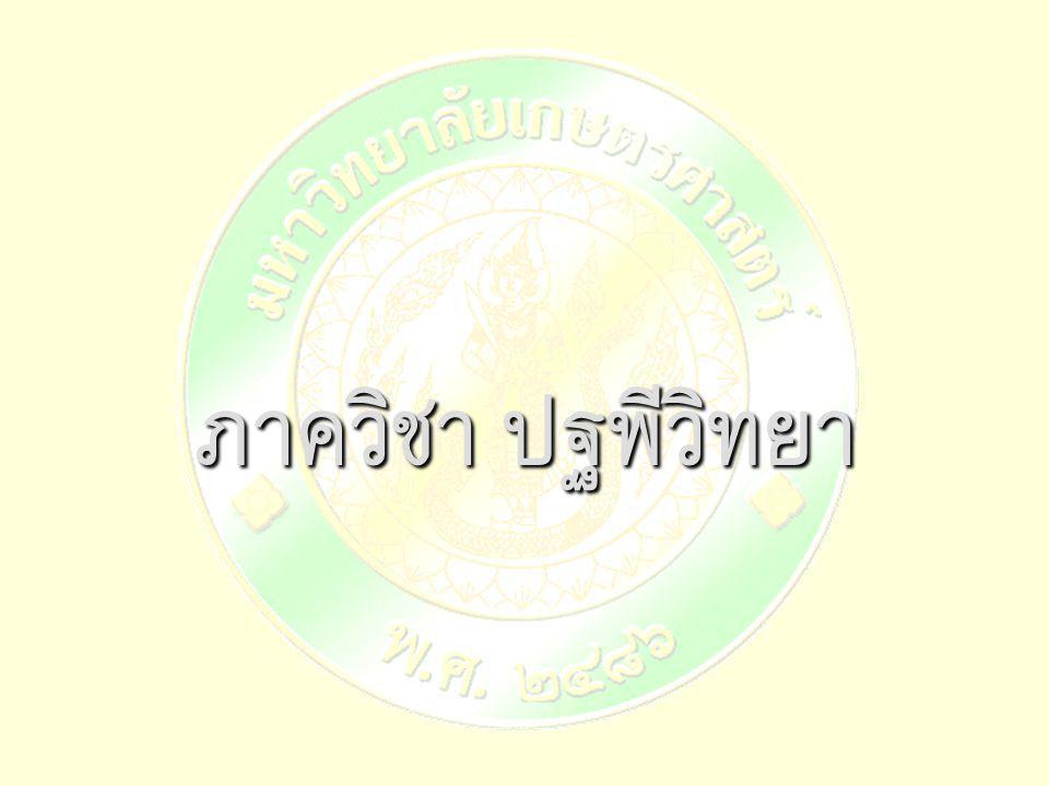 กรุณา click ตัวอักษรนำหน้าชื่อ ก ค ช ด น พ ภ ไปที่หน้าสารบัญหลัก ส อ จ ศ ห