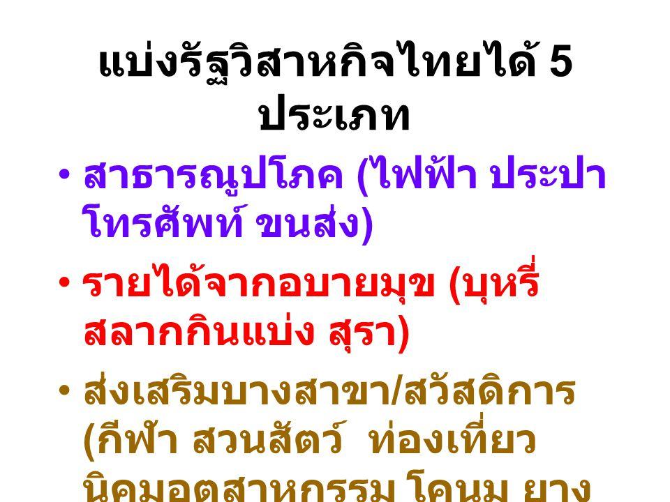 แบ่งรัฐวิสาหกิจไทยได้ 5 ประเภท สาธารณูปโภค ( ไฟฟ้า ประปา โทรศัพท์ ขนส่ง ) รายได้จากอบายมุข ( บุหรี่ สลากกินแบ่ง สุรา ) ส่งเสริมบางสาขา / สวัสดิการ ( ก