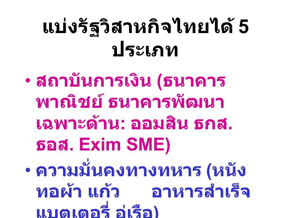 สถาบันการเงิน ( ธนาคาร พาณิชย์ ธนาคารพัฒนา เฉพาะด้าน : ออมสิน ธกส. ธอส. Exim SME) ความมั่นคงทางทหาร ( หนัง ทอผ้า แก้ว อาหารสำเร็จ แบตเตอรี่ อู่เรือ )