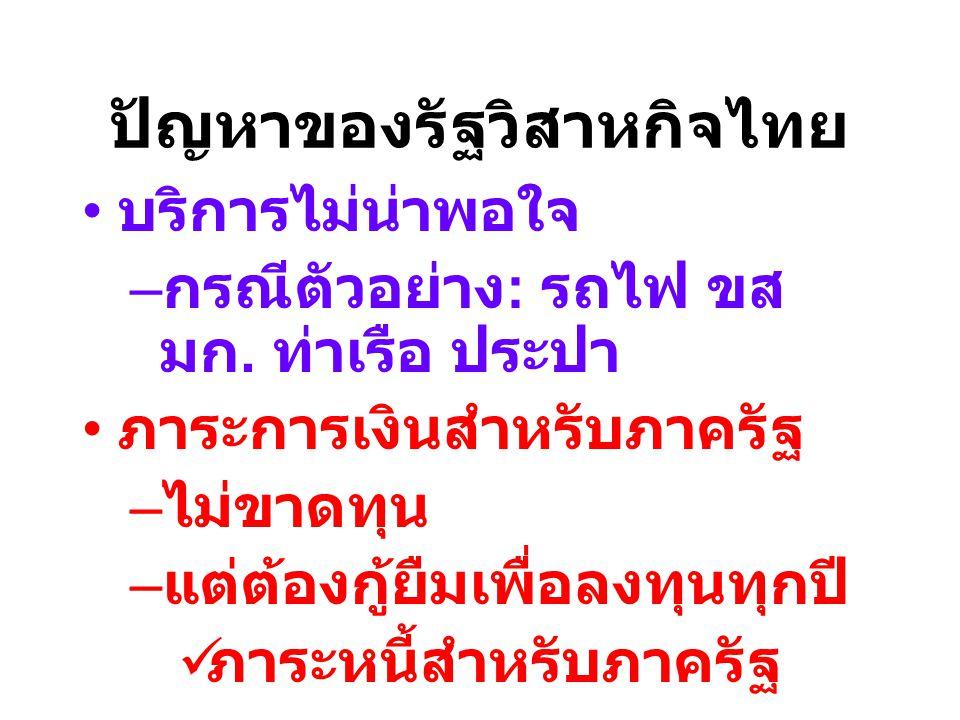 ปัญหาของรัฐวิสาหกิจไทย บริการไม่น่าพอใจ – กรณีตัวอย่าง : รถไฟ ขส มก. ท่าเรือ ประปา ภาระการเงินสำหรับภาครัฐ – ไม่ขาดทุน – แต่ต้องกู้ยืมเพื่อลงทุนทุกปี