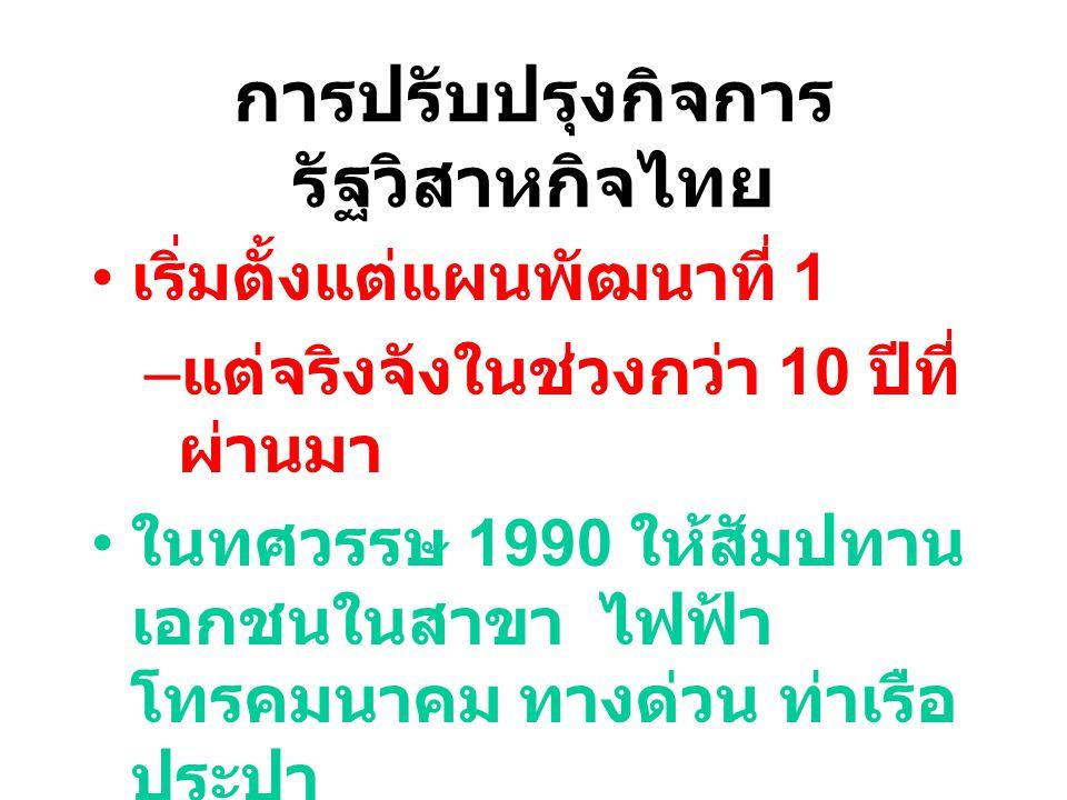 การปรับปรุงกิจการ รัฐวิสาหกิจไทย เริ่มตั้งแต่แผนพัฒนาที่ 1 – แต่จริงจังในช่วงกว่า 10 ปีที่ ผ่านมา ในทศวรรษ 1990 ให้สัมปทาน เอกชนในสาขา ไฟฟ้า โทรคมนาคม