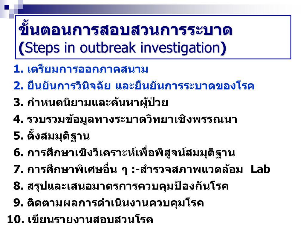 ขั้นตอนการสอบสวนการระบาด (Steps in outbreak investigation) 1. เตรียมการออกภาคสนาม 2. ยืนยันการวินิจฉัย และยืนยันการระบาดของโรค 3. กำหนดนิยามและค้นหาผู