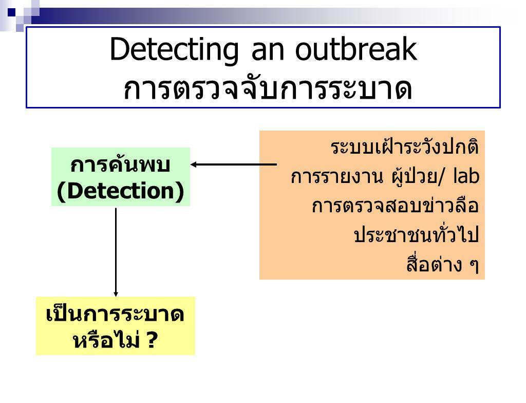 Detecting an outbreak การตรวจจับการระบาด การค้นพบ (Detection) ระบบเฝ้าระวังปกติ การรายงาน ผู้ป่วย/ lab การตรวจสอบข่าวลือ ประชาชนทั่วไป สื่อต่าง ๆ เป็น