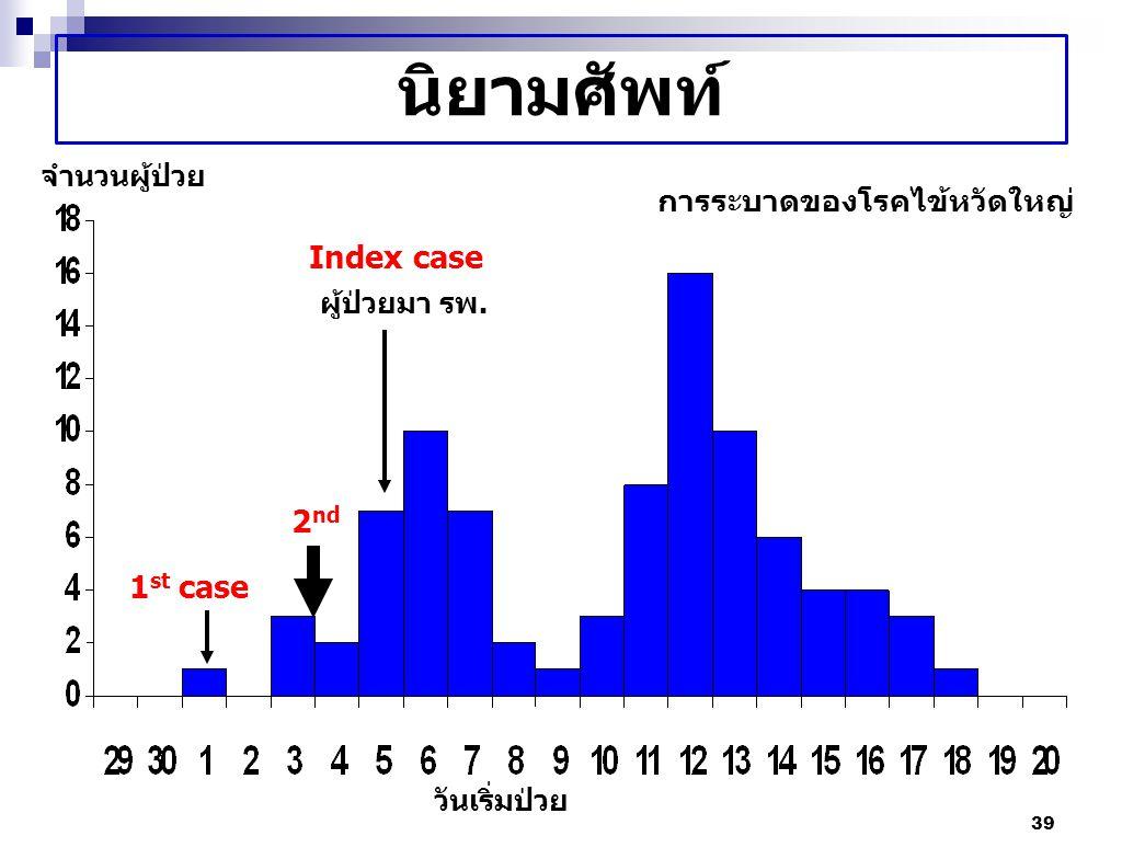 39 นิยามศัพท์ จำนวนผู้ป่วย ผู้ป่วยมา รพ. Index case 1 st case 2 nd การระบาดของโรคไข้หวัดใหญ่ วันเริ่มป่วย