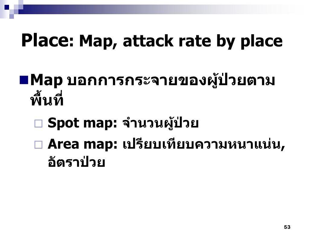53 Place : Map, attack rate by place Map บอกการกระจายของผู้ป่วยตาม พื้นที่  Spot map: จำนวนผู้ป่วย  Area map: เปรียบเทียบความหนาแน่น, อัตราป่วย