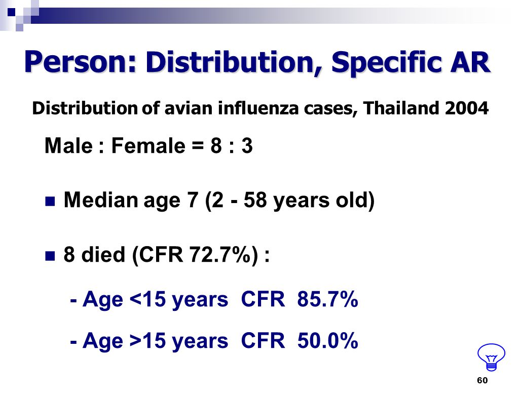 60 Distribution of avian influenza cases, Thailand 2004 Male : Female = 8 : 3 Median age 7 (2 - 58 years old) 8 died (CFR 72.7%) : - Age <15 years CFR 85.7% - Age >15 years CFR 50.0% Person: Distribution, Specific AR