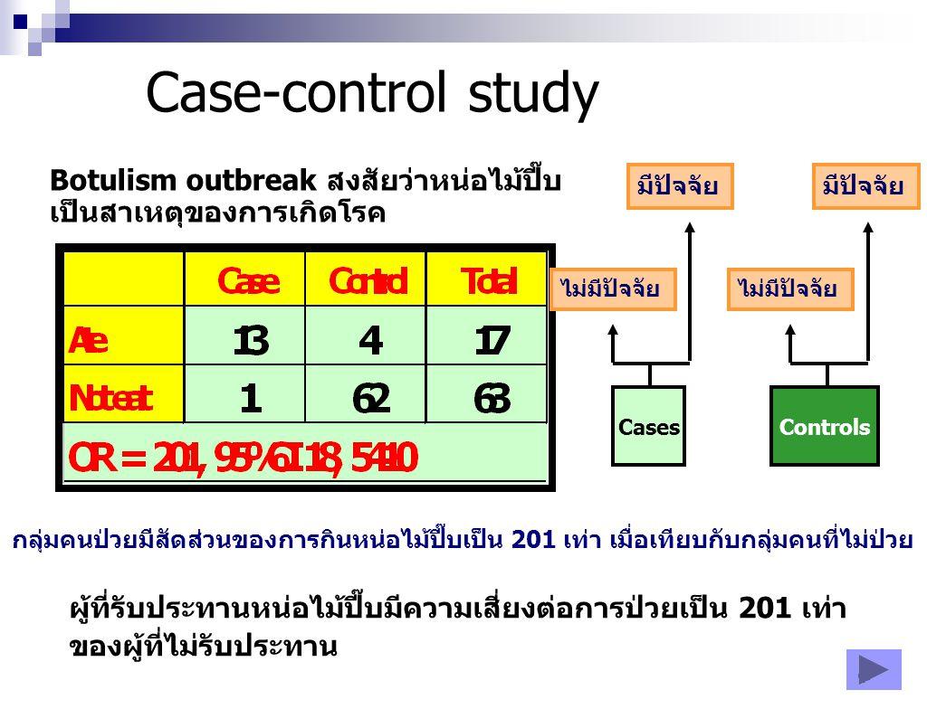 73 Case-control study Botulism outbreak สงสัยว่าหน่อไม้ปี๊บ เป็นสาเหตุของการเกิดโรค CasesControls มีปัจจัย ไม่มีปัจจัย มีปัจจัย ไม่มีปัจจัย กลุ่มคนป่ว