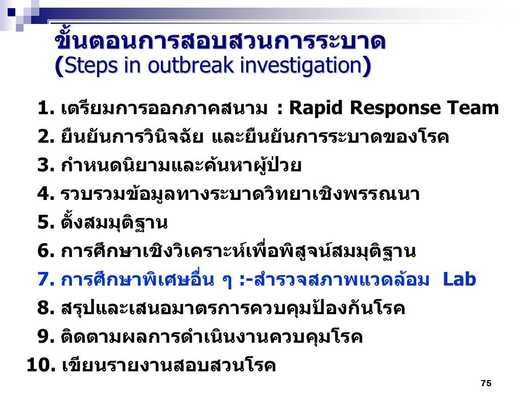 75 1. เตรียมการออกภาคสนาม : Rapid Response Team 2. ยืนยันการวินิจฉัย และยืนยันการระบาดของโรค 3. กำหนดนิยามและค้นหาผู้ป่วย 4. รวบรวมข้อมูลทางระบาดวิทยา