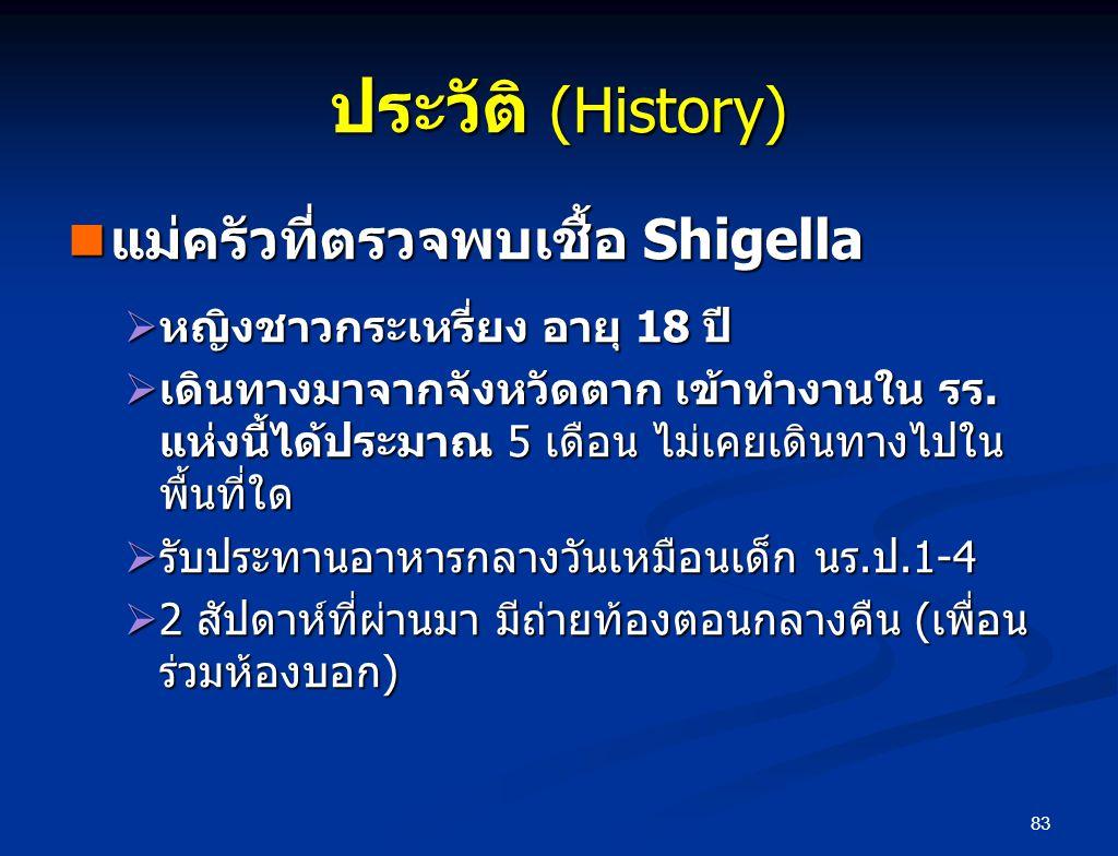 83 ประวัติ (History) แม่ครัวที่ตรวจพบเชื้อ Shigella แม่ครัวที่ตรวจพบเชื้อ Shigella  หญิงชาวกระเหรี่ยง อายุ 18 ปี  เดินทางมาจากจังหวัดตาก เข้าทำงานใน