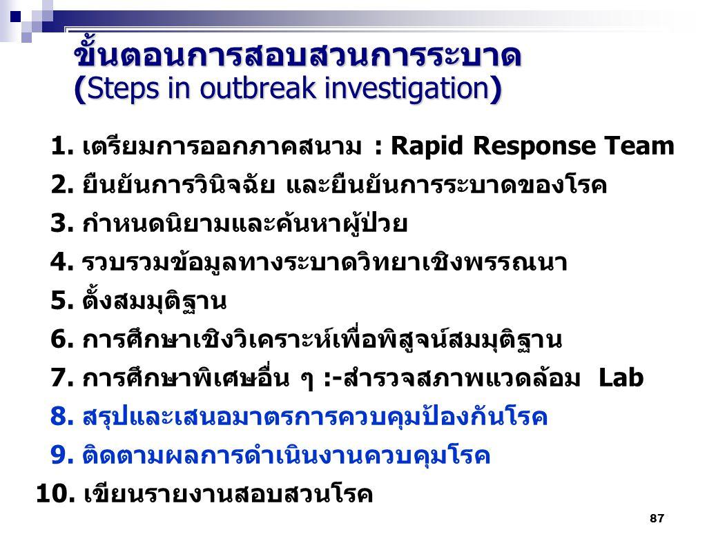 87 1. เตรียมการออกภาคสนาม : Rapid Response Team 2. ยืนยันการวินิจฉัย และยืนยันการระบาดของโรค 3. กำหนดนิยามและค้นหาผู้ป่วย 4. รวบรวมข้อมูลทางระบาดวิทยา