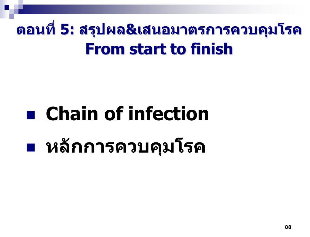 88 ตอนที่ 5: สรุปผล&เสนอมาตรการควบคุมโรค From start to finish Chain of infection หลักการควบคุมโรค