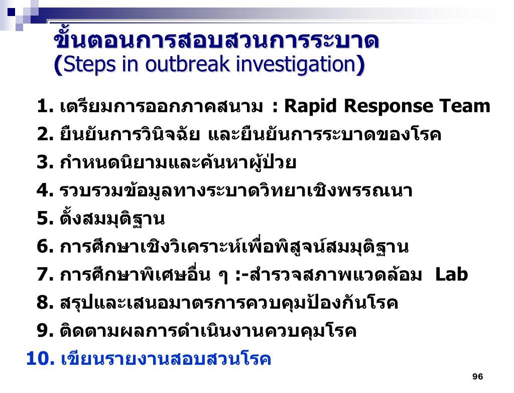 96 1. เตรียมการออกภาคสนาม : Rapid Response Team 2. ยืนยันการวินิจฉัย และยืนยันการระบาดของโรค 3. กำหนดนิยามและค้นหาผู้ป่วย 4. รวบรวมข้อมูลทางระบาดวิทยา