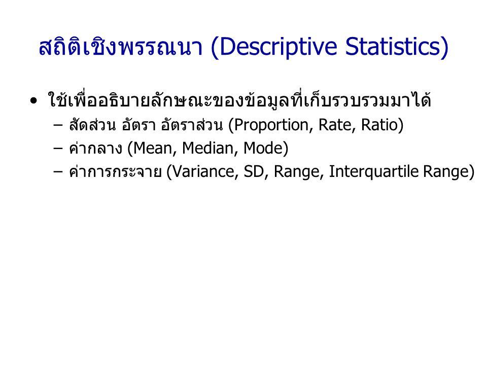 สถิติเชิงพรรณนา (Descriptive Statistics) ใช้เพื่ออธิบายลักษณะของข้อมูลที่เก็บรวบรวมมาได้ –สัดส่วน อัตรา อัตราส่วน (Proportion, Rate, Ratio) –ค่ากลาง (