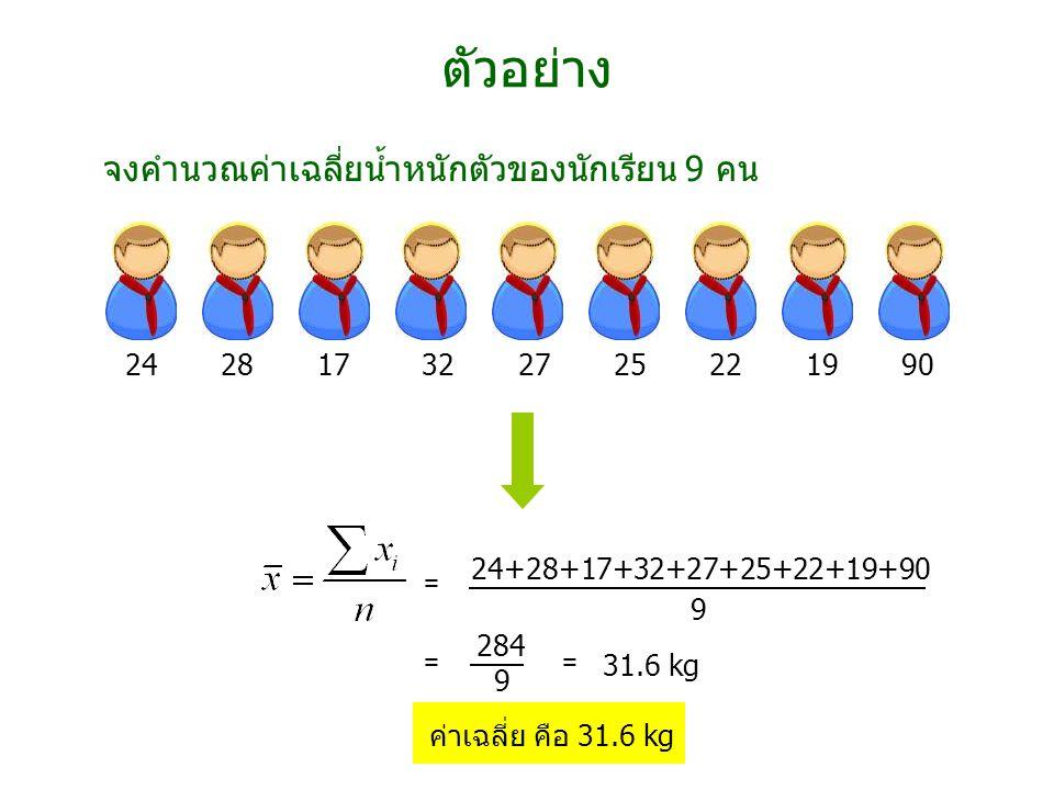 24 28 17 32 27 25 22 19 90 24+28+17+32+27+25+22+19+90 9 31.6 kg ตัวอย่าง จงคำนวณค่าเฉลี่ยน้ำหนักตัวของนักเรียน 9 คน 284 9 = == ค่าเฉลี่ย คือ 31.6 kg