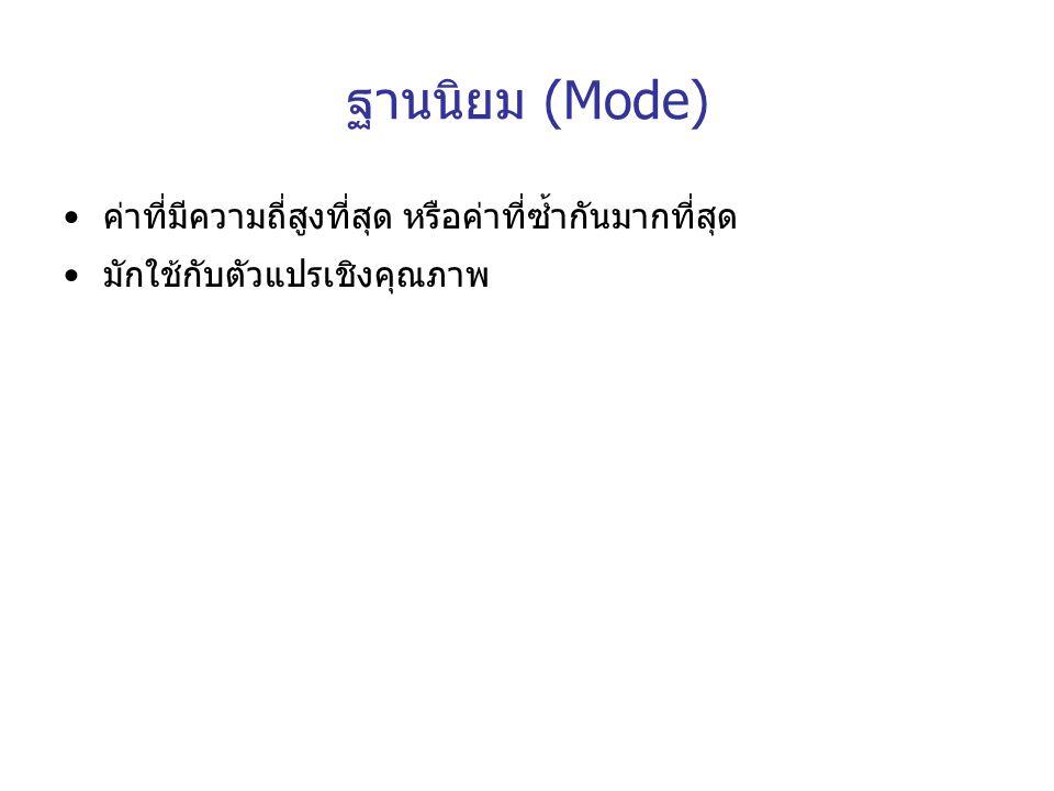 ฐานนิยม (Mode) ค่าที่มีความถี่สูงที่สุด หรือค่าที่ซ้ำกันมากที่สุด มักใช้กับตัวแปรเชิงคุณภาพ