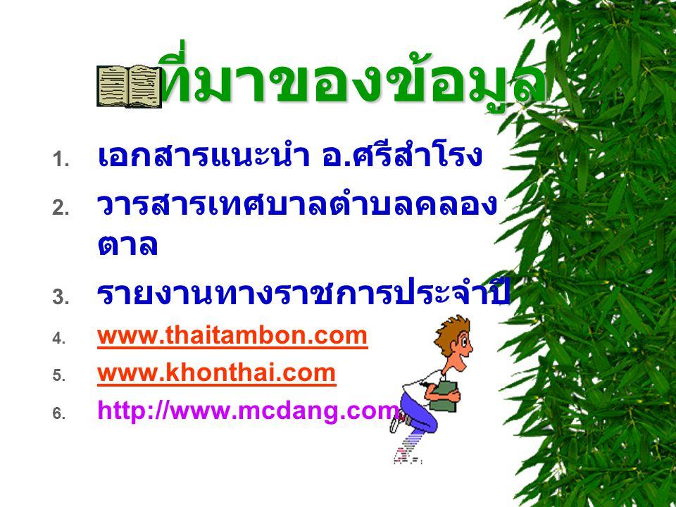 ที่มาของข้อมูล 1. เอกสารแนะนำ อ. ศรีสำโรง 2. วารสารเทศบาลตำบลคลอง ตาล 3. รายงานทางราชการประจำปี 4. www.thaitambon.com www.thaitambon.com 5. www.khonth