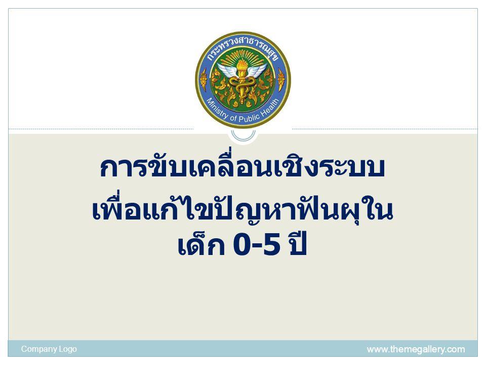 การขับเคลื่อนเชิงระบบ เพื่อแก้ไขปัญหาฟันผุใน เด็ก 0-5 ปี www.themegallery.com Company Logo
