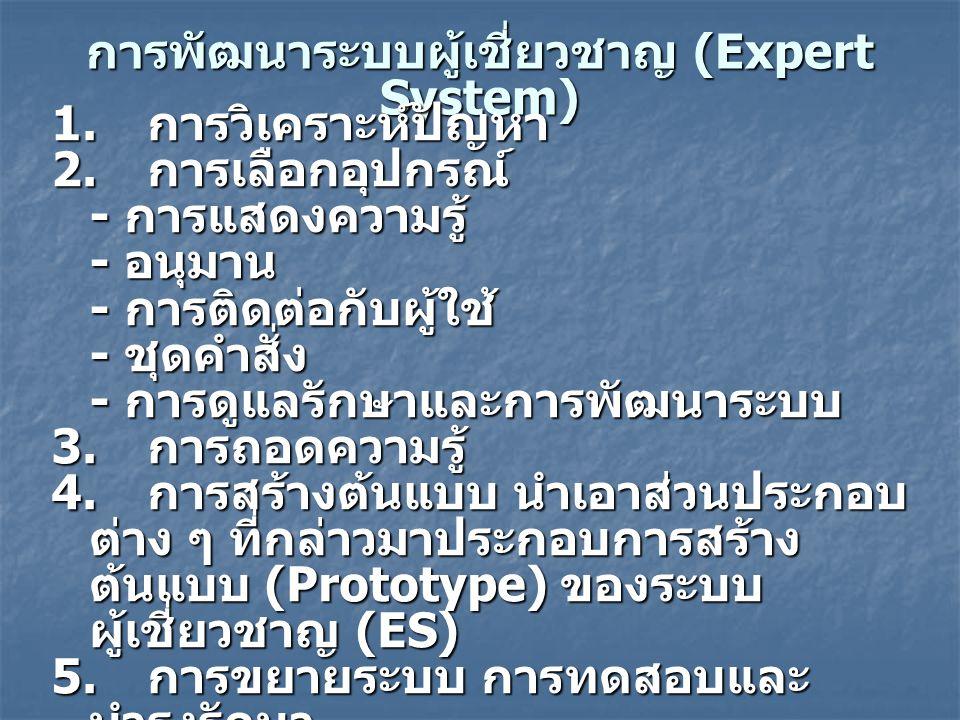 การพัฒนาระบบผู้เชี่ยวชาญ (Expert System) 1.การวิเคราะห์ปัญหา 2.