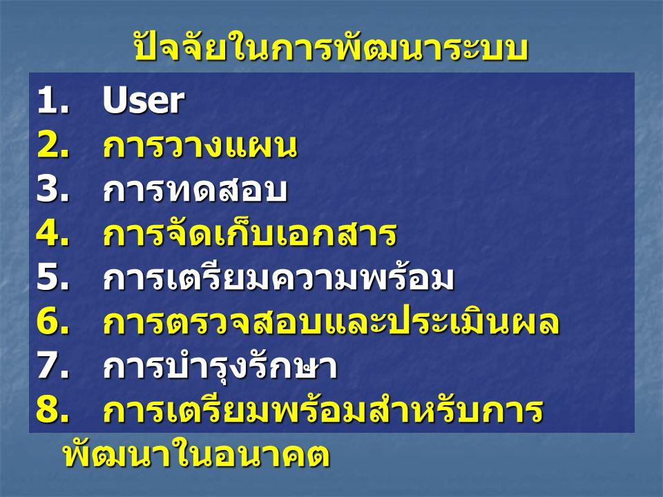 ปัจจัยในการพัฒนาระบบ 1.User 2. การวางแผน 3. การทดสอบ 4. การจัดเก็บเอกสาร 5. การเตรียมความพร้อม 6. การตรวจสอบและประเมินผล 7. การบำรุงรักษา 8. การเตรียม