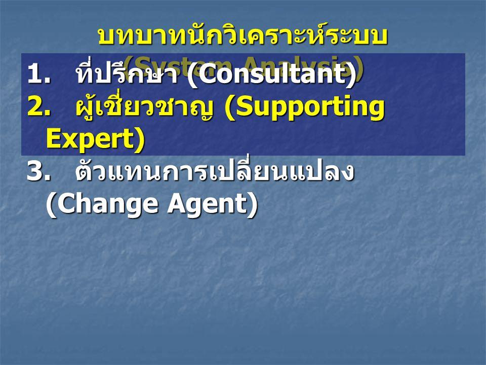 บทบาทนักวิเคราะห์ระบบ (System Analysis) 1. ที่ปรึกษา (Consultant) 2. ผู้เชี่ยวชาญ (Supporting Expert) 3. ตัวแทนการเปลี่ยนแปลง (Change Agent)