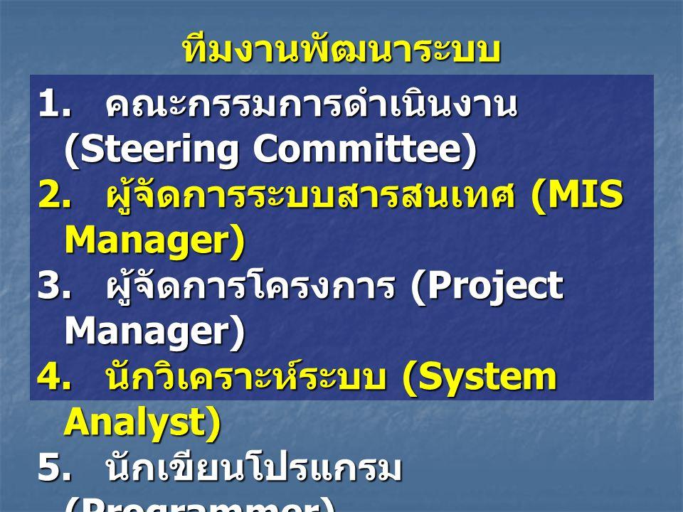 ทีมงานพัฒนาระบบ 1.คณะกรรมการดำเนินงาน (Steering Committee) 2.