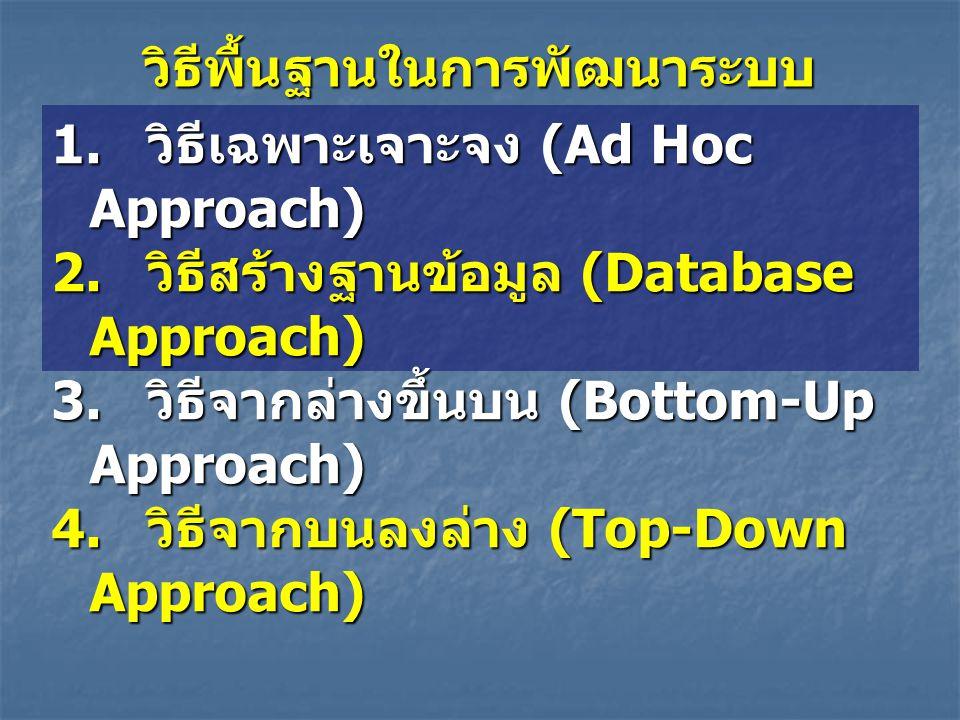วิธีพื้นฐานในการพัฒนาระบบ 1. วิธีเฉพาะเจาะจง (Ad Hoc Approach) 2. วิธีสร้างฐานข้อมูล (Database Approach) 3. วิธีจากล่างขึ้นบน (Bottom-Up Approach) 4.