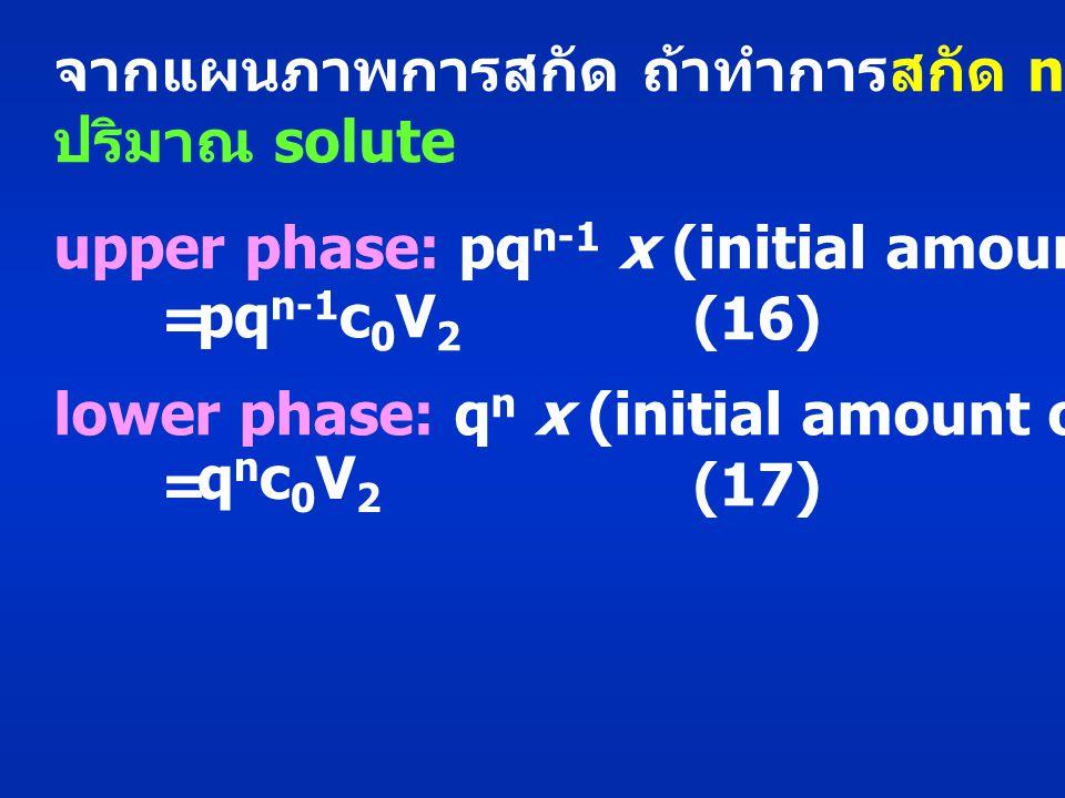 จากแผนภาพการสกัด ถ้าทำการสกัด n ครั้ง ปริมาณ solute upper phase: pq n-1 x (initial amount of solute) = (16) lower phase: q n x (initial amount of solute) = (17) pq n-1 c 0 V 2 qnc0V2qnc0V2
