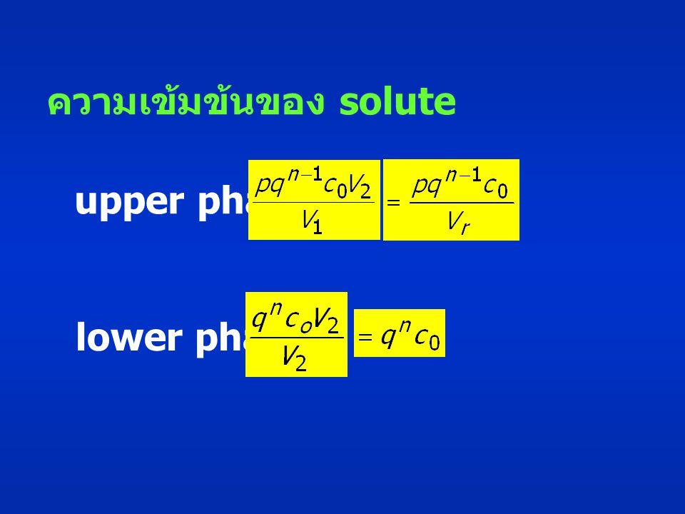 ความเข้มข้นของ solute upper phase: lower phase: