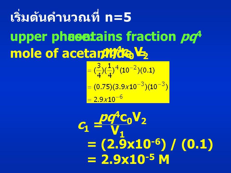 เริ่มต้นคำนวณที่ n=5 upper phase: mole of acetanilide = contains fraction pq 4 pq 4 c 0 V 2 V1V1 c 1 = = (2.9x10 -6 ) / (0.1) = 2.9x10 -5 M