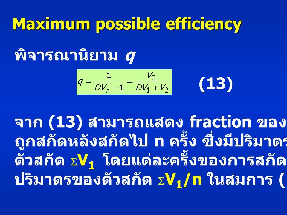 Maximum possible efficiency พิจารณานิยาม q (13) จาก (13) สามารถแสดง fraction ของ solute ที่ยังไม่ ถูกสกัดหลังสกัดไป n ครั้ง ซึ่งมีปริมาตรรวมของ ตัวสกัด  V 1 โดยแต่ละครั้งของการสกัดจะใช้ ปริมาตรของตัวสกัด  V 1 /n ในสมการ (19)