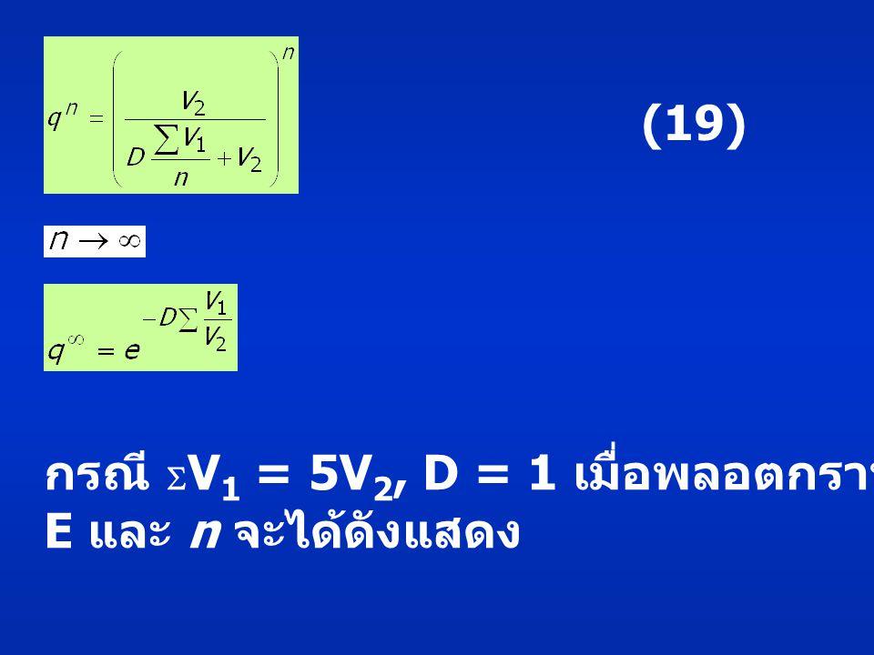 (19) กรณี  V 1 = 5V 2, D = 1 เมื่อพลอตกราฟระหว่าง E และ n จะได้ดังแสดง
