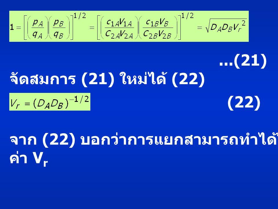 ...(21) จัดสมการ (21) ใหม่ได้ (22) (22) จาก (22) บอกว่าการแยกสามารถทำได้โดยการปรับ ค่า V r