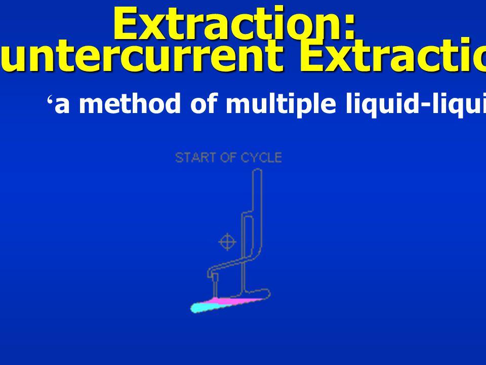 Extraction: Countercurrent Extraction ' a method of multiple liquid-liquid extraction '