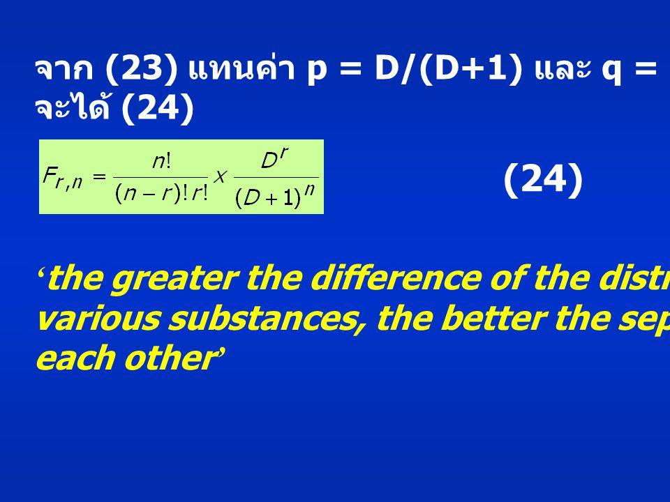 จาก (23) แทนค่า p = D/(D+1) และ q = 1/(D+1) ลงไป จะได้ (24) (24) ' the greater the difference of the distribution of various substances, the better the separation between each other '