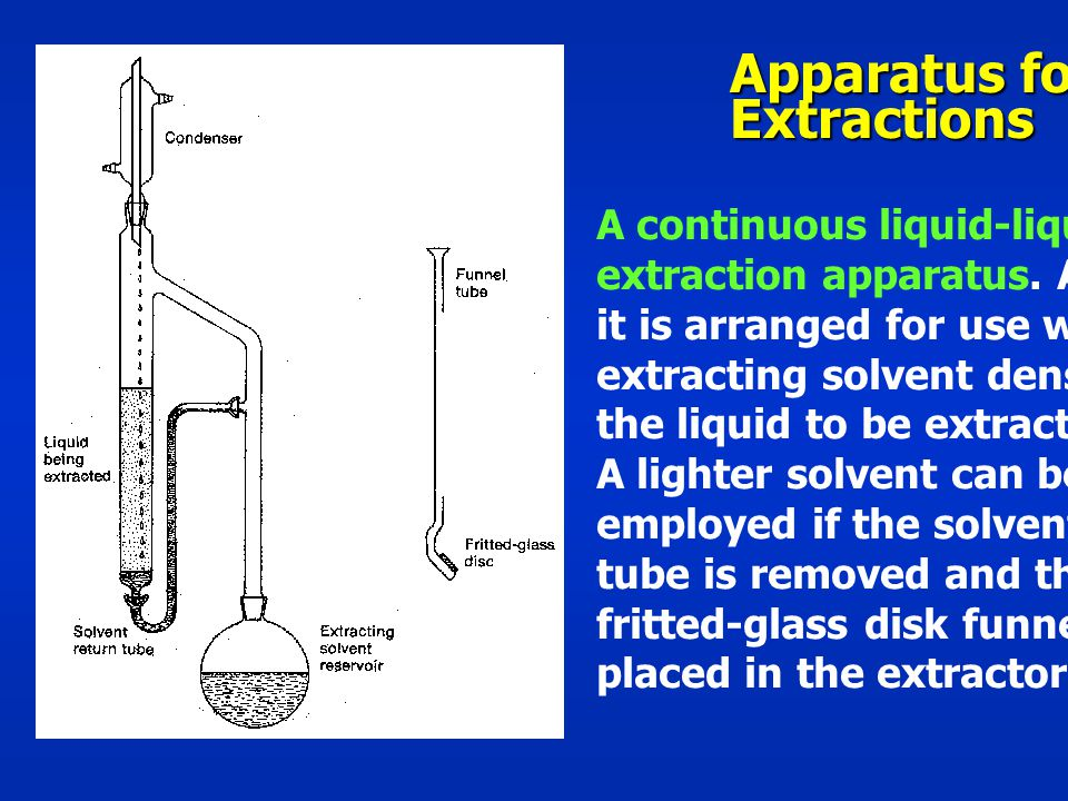 Apparatus for Extractions A continuous liquid-liquid extraction apparatus.
