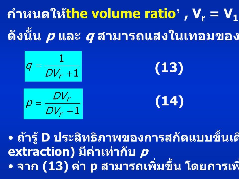 กำหนดให้ ' the volume ratio ', V r = V 1 /V 2 ดังนั้น p และ q สามารถแสงในเทอมของ D และ V r : (13) (14) ถ้ารู้ D ประสิทธิภาพของการสกัดแบบขั้นเดียว (single-stage extraction) มีค่าเท่ากับ p จาก (13) ค่า p สามารถเพิ่มขึ้น โดยการเพิ่ม V r