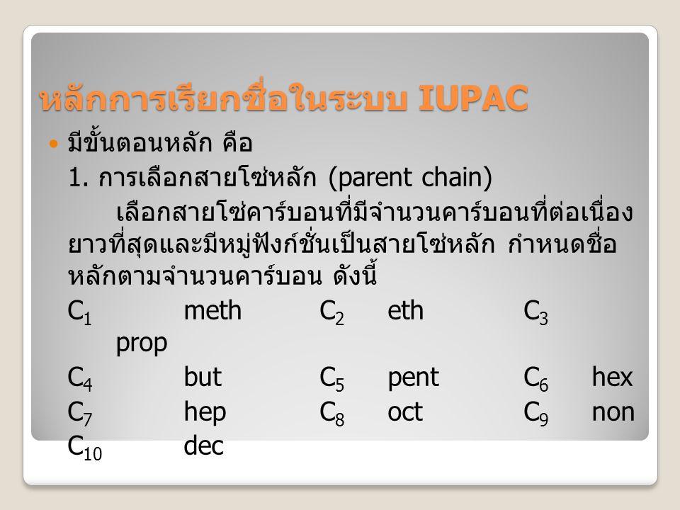หลักการเรียกชื่อในระบบ IUPAC มีขั้นตอนหลัก คือ 1. การเลือกสายโซ่หลัก (parent chain) เลือกสายโซ่คาร์บอนที่มีจำนวนคาร์บอนที่ต่อเนื่อง ยาวที่สุดและมีหมู่