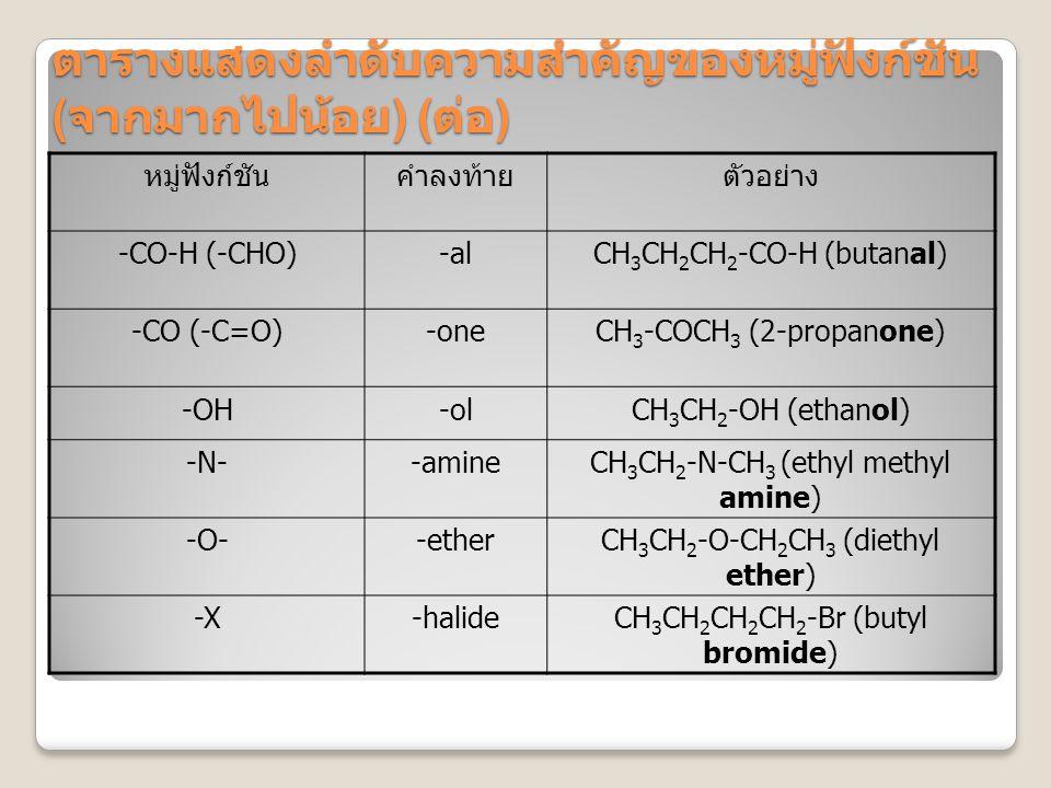 ตารางแสดงลำดับความสำคัญของหมู่ฟังก์ชัน ( จากมากไปน้อย ) ( ต่อ ) หมู่ฟังก์ชันคำลงท้ายตัวอย่าง -CO-H (-CHO)-alCH 3 CH 2 CH 2 -CO-H (butanal) -CO (-C=O)-