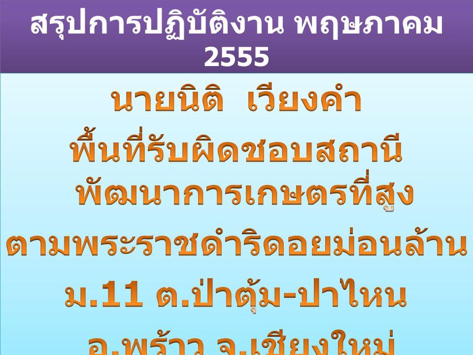 สรุปการปฏิบัติงาน พฤษภาคม 2555