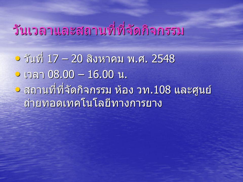 วันเวลาและสถานที่ที่จัดกิจกรรม วันที่ 17 – 20 สิงหาคม พ. ศ. 2548 วันที่ 17 – 20 สิงหาคม พ. ศ. 2548 เวลา 08.00 – 16.00 น. เวลา 08.00 – 16.00 น. สถานที่