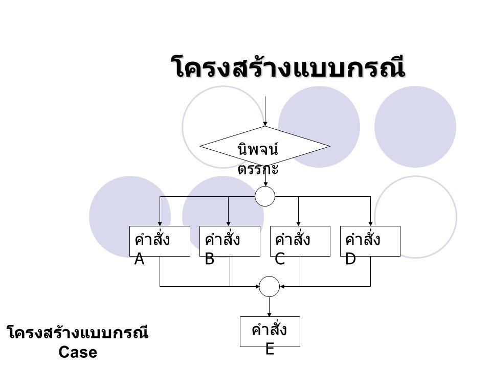 โครงสร้างแบบกรณี นิพจน์ ตรรกะ คำสั่ง A คำสั่ง B คำสั่ง C คำสั่ง D คำสั่ง E โครงสร้างแบบกรณี Case