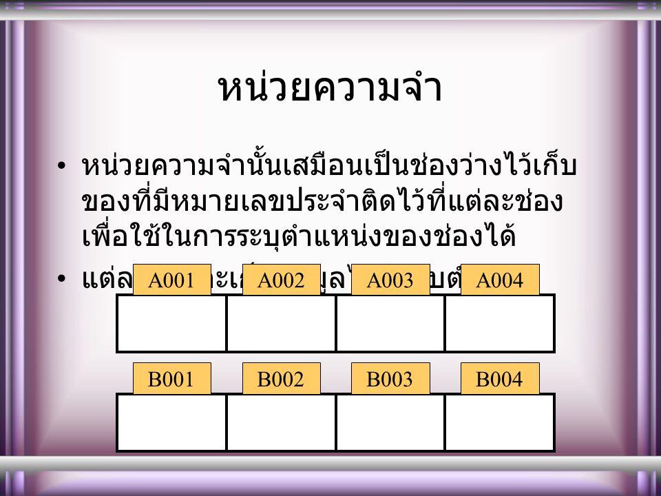 หน่วยความจำ หน่วยความจำนั้นเสมือนเป็นช่องว่างไว้เก็บ ของที่มีหมายเลขประจำติดไว้ที่แต่ละช่อง เพื่อใช้ในการระบุตำแหน่งของช่องได้ แต่ละช่องจะเก็บข้อมูลได้ 1 ไบต์ A001A002A003A004 B001B002B003B004