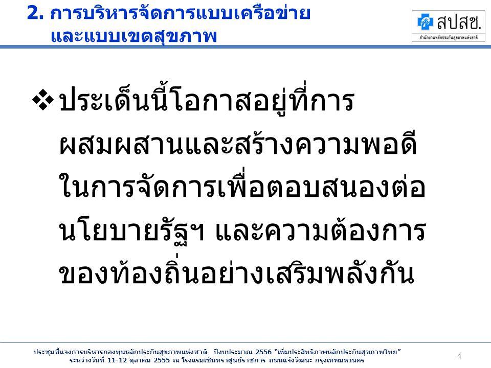 ประชุมชี้แจงการบริหารกองทุนหลักประกันสุขภาพแห่งชาติ ปีงบประมาณ 2556 เพิ่มประสิทธิภาพหลักประกันสุขภาพไทย ระหว่างวันที่ 11-12 ตุลาคม 2555 ณ โรงแรมเซ็นทราศูนย์ราชการ ถนนแจ้งวัฒนะ กรุงเทพมหานคร 2.