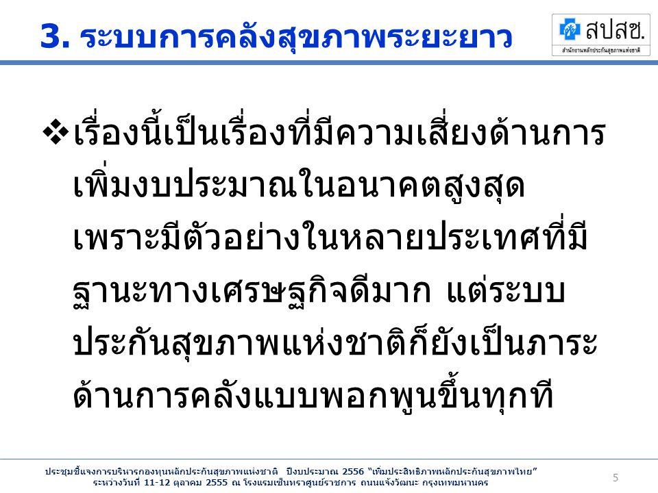 ประชุมชี้แจงการบริหารกองทุนหลักประกันสุขภาพแห่งชาติ ปีงบประมาณ 2556 เพิ่มประสิทธิภาพหลักประกันสุขภาพไทย ระหว่างวันที่ 11-12 ตุลาคม 2555 ณ โรงแรมเซ็นทราศูนย์ราชการ ถนนแจ้งวัฒนะ กรุงเทพมหานคร 3.